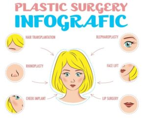 Types of Plastic Surgery Procedures